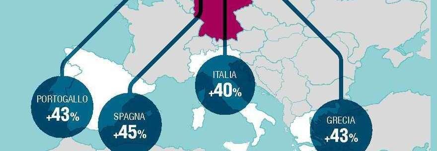 Immigrazione in Germania: italiani e laureati