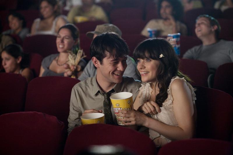 Perchè si mangiano i Pop-Corn al cinema?!