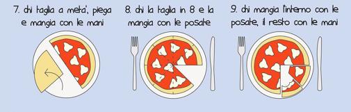 """""""Dimmi Come Mangi la Pizza e Ti Dirò Chi Sei"""": Un Test Tutto da Ridere!"""