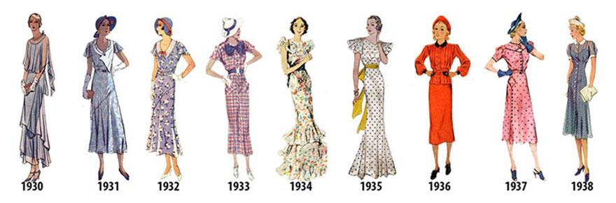Come piccoli cambiamenti hanno stravolto il modo di vestire delle donne dal 1784