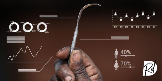 Le mutilazioni genitali femminili: un'istantanea in numeri