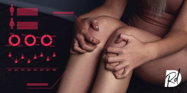I numeri della violenza sessuale che colpisce più di un milione di donne italiane