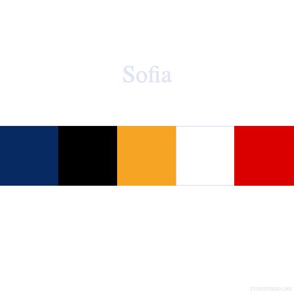 Di che colore è il tuo nome? Scoprilo con la sinestesia grafema-colore