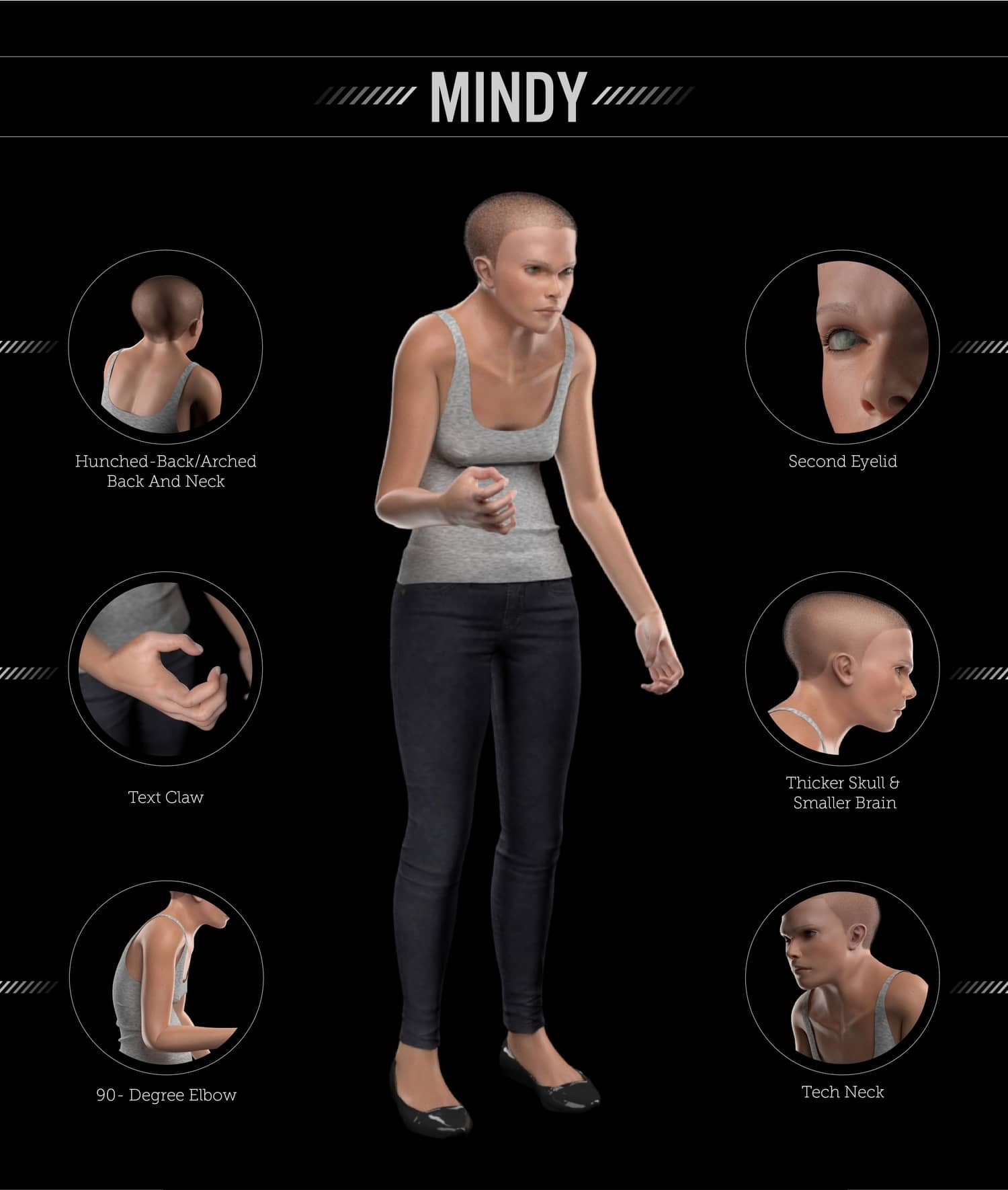 L'essere umano del futuro: come la tecnologia cambierà il nostro corpo