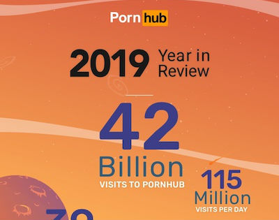 Pornhub: le parole più cercate sul sito porno nel 2019