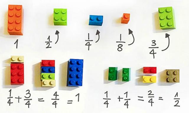 lego per insegnare matematica