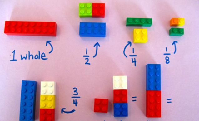 insegnare la matematica coi lego