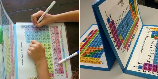 La tavola periodica diventa un gioco roba da donne - Tavola periodica per bambini ...