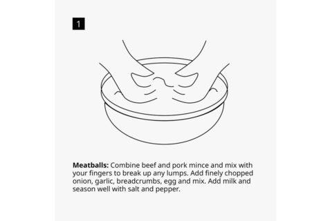 Ikea rivela (finalmente) la ricetta delle sue fantastiche polpette svedesi