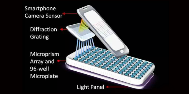 smartphone cancro