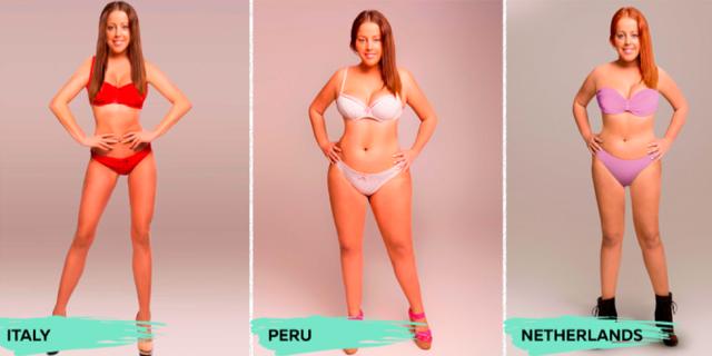 Un Corpo, 18 Ideali di Bellezza Diversi: Come Cambia la Bellezza nel Mondo