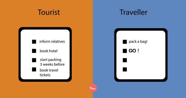 Turista o Viaggiatore? Dimmi Come Viaggi e ti Dirò chi Sei!