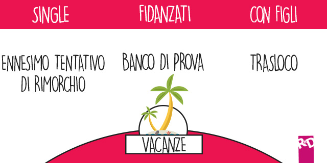 Le Differenze tra l'Essere Single, Fidanzati e Genitori in 10 Divertenti Vignette