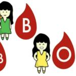Qual è la tua personalità? Lo rivela il tuo gruppo sanguigno
