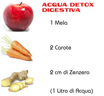acqua detox digestiva