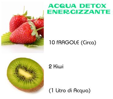 acqua detox energizzante
